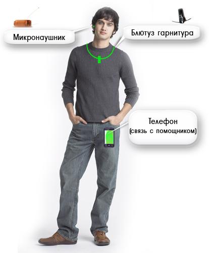 Здати іспит з допомогою мікронавушника дуже просто. Схема  підключення-елементарна! Підключаємо гарнітуру до телефону 48ad01a465b3b